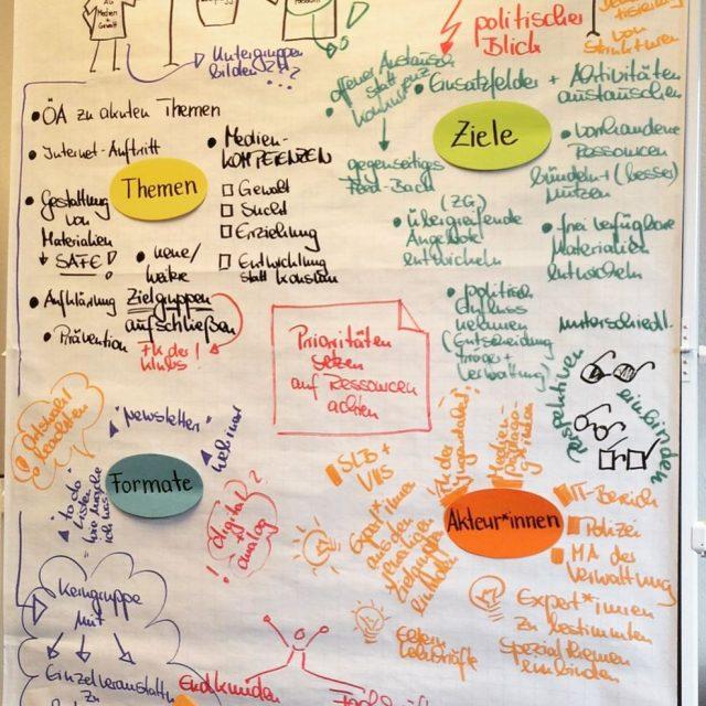 Die medienpdagogische Szene Potsdams entwickelt und vernetzt sich Der Auftakthellip