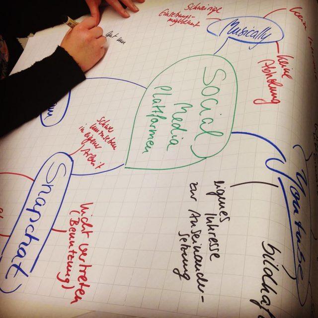 erkenntnisse workshop Jugendliche online erreichen und Jugendarbeit im Netz sichtbarhellip